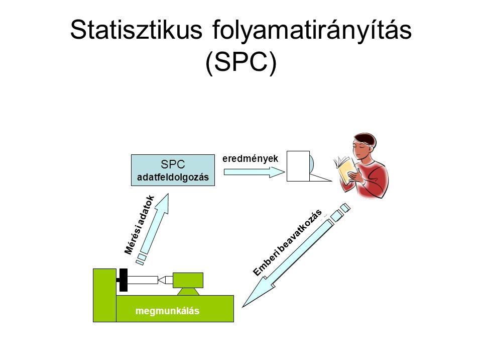 Statisztikus folyamatirányítás (SPC) Az SPC-k egész technológiai folyamatok felügyeletére is használhatóak, de nem használhatóak a folyamatok szabályozására.