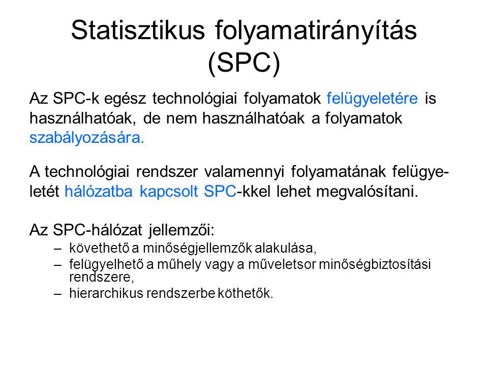 Statisztikus folyamatirányítás (SPC) Az SPC-k egész technológiai folyamatok felügyeletére is használhatóak, de nem használhatóak a folyamatok szabályo