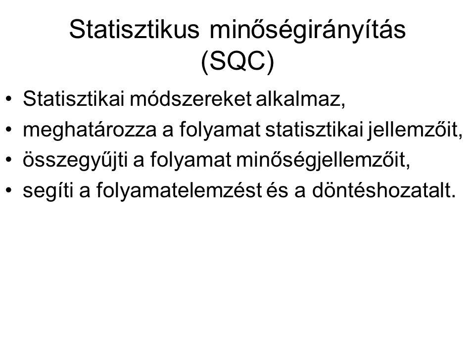 Statisztikus minőségirányítás (SQC) Statisztikai módszereket alkalmaz, meghatározza a folyamat statisztikai jellemzőit, összegyűjti a folyamat minőség
