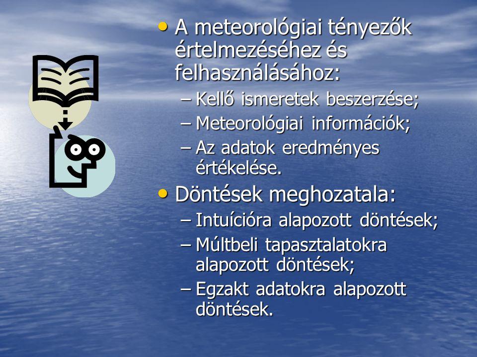 A meteorológiai tényezők értelmezéséhez és felhasználásához: A meteorológiai tényezők értelmezéséhez és felhasználásához: –Kellő ismeretek beszerzése; –Meteorológiai információk; –Az adatok eredményes értékelése.