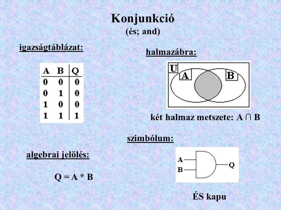 """Példák """"nem evidens kapcsolatra (a.) TémakörLehetséges kapcsolódási pontok perifériákmatematika fájl- és mappakezelésmatematika, fizika, kémia, biológia, stb… dokumentumok létrehozása (szöveg, rajz, táblázat) matematika, fizika, kémia, biológia, stb… (szövegválasztás, problémafelvetés) algoritmizálástörténelem, földrajz, stb"""