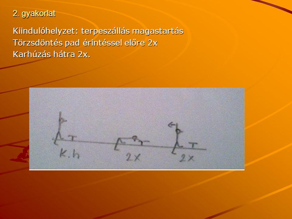 2. gyakorlat Kiindulóhelyzet: terpeszállás magastartás Törzsdöntés pad érintéssel előre 2x Karhúzás hátra 2x.