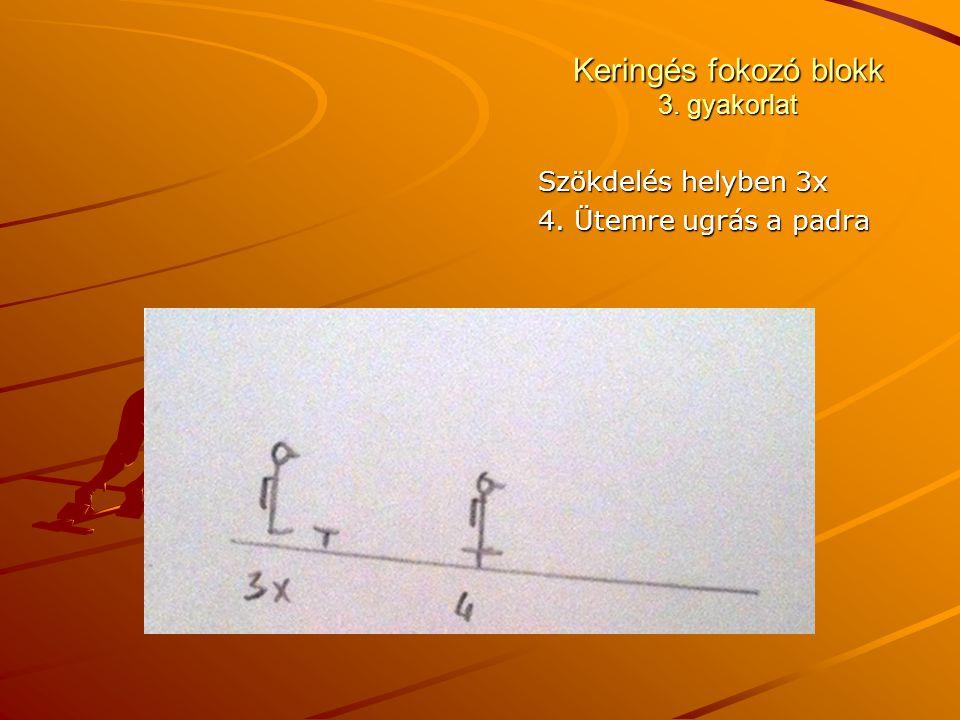 Keringés fokozó blokk 3. gyakorlat Szökdelés helyben 3x 4. Ütemre ugrás a padra