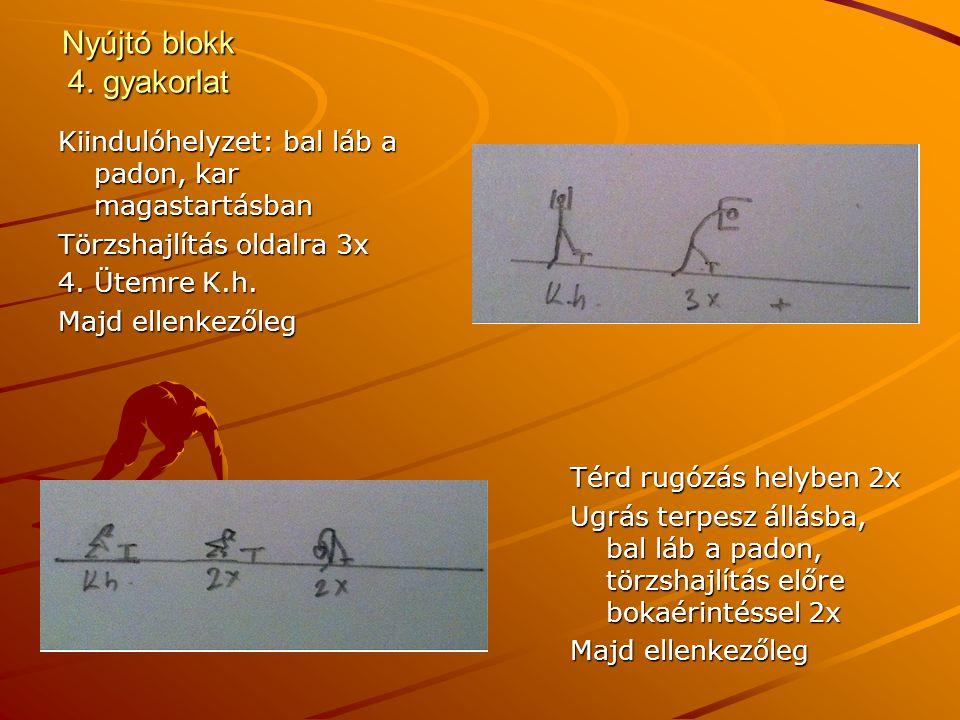 Nyújtó blokk 4. gyakorlat Kiindulóhelyzet: bal láb a padon, kar magastartásban Törzshajlítás oldalra 3x 4. Ütemre K.h. Majd ellenkezőleg Térd rugózás