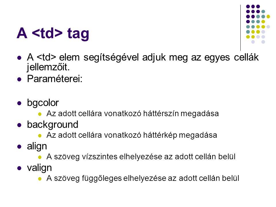 A tag A elem segítségével adjuk meg az egyes cellák jellemzőit. Paraméterei: bgcolor Az adott cellára vonatkozó háttérszín megadása background Az adot