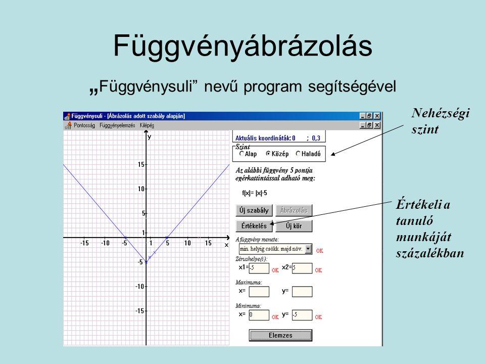 """Függvényábrázolás """" Függvénysuli"""" nevű program segítségével Nehézségi szint Értékeli a tanuló munkáját százalékban"""