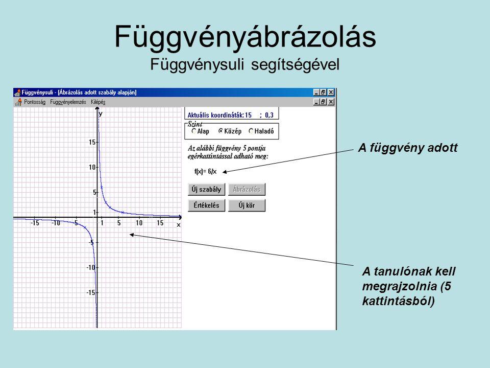 Függvényábrázolás Függvénysuli segítségével A függvény adott A tanulónak kell megrajzolnia (5 kattintásból)