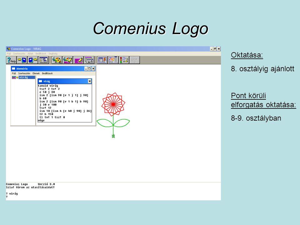 Comenius Logo Oktatása: 8. osztályig ajánlott Pont körüli elforgatás oktatása: 8-9. osztályban
