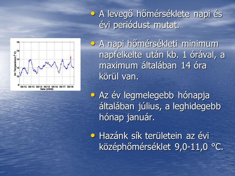 A levegő hőmérséklete napi és évi periódust mutat.