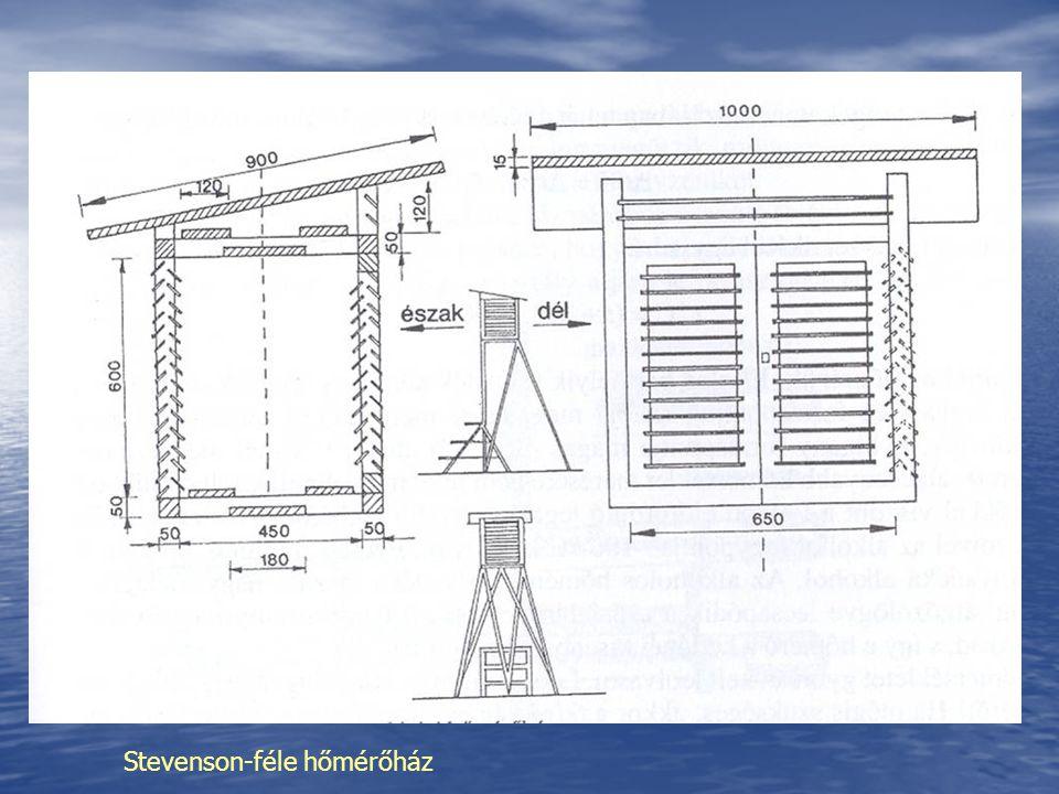 Stevenson-féle hőmérőház