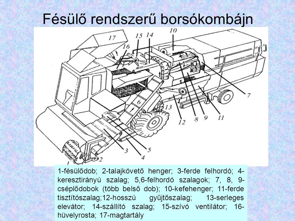 Fésülő rendszerű borsókombájn 1-fésülődob; 2-talajkövető henger; 3-ferde felhordó; 4- keresztirányú szalag; 5,6-felhordó szalagok; 7, 8, 9- cséplődobo