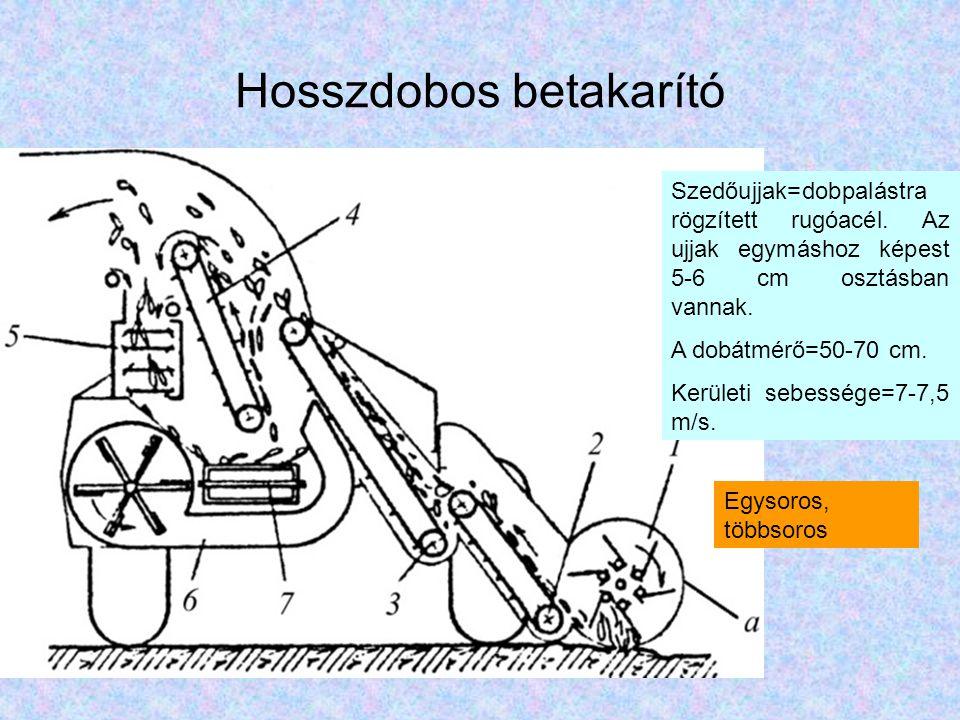 Hosszdobos betakarító Szedőujjak=dobpalástra rögzített rugóacél. Az ujjak egymáshoz képest 5-6 cm osztásban vannak. A dobátmérő=50-70 cm. Kerületi seb