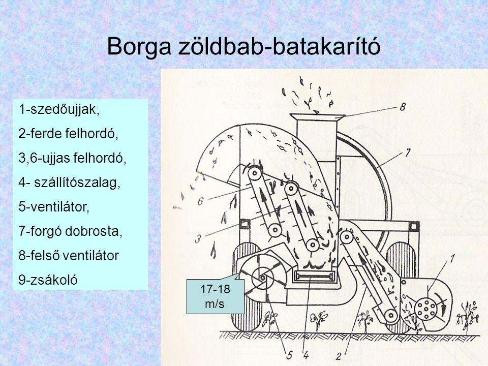 Borga zöldbab-batakarító 1-szedőujjak, 2-ferde felhordó, 3,6-ujjas felhordó, 4- szállítószalag, 5-ventilátor, 7-forgó dobrosta, 8-felső ventilátor 9-z