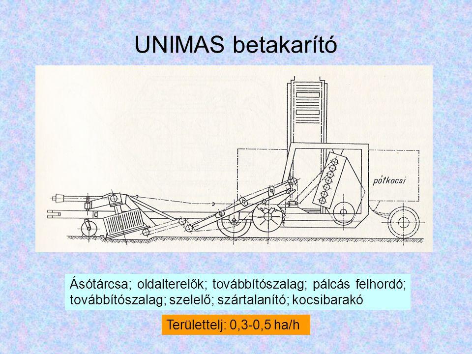 UNIMAS betakarító Ásótárcsa; oldalterelők; továbbítószalag; pálcás felhordó; továbbítószalag; szelelő; szártalanító; kocsibarakó Területtelj: 0,3-0,5