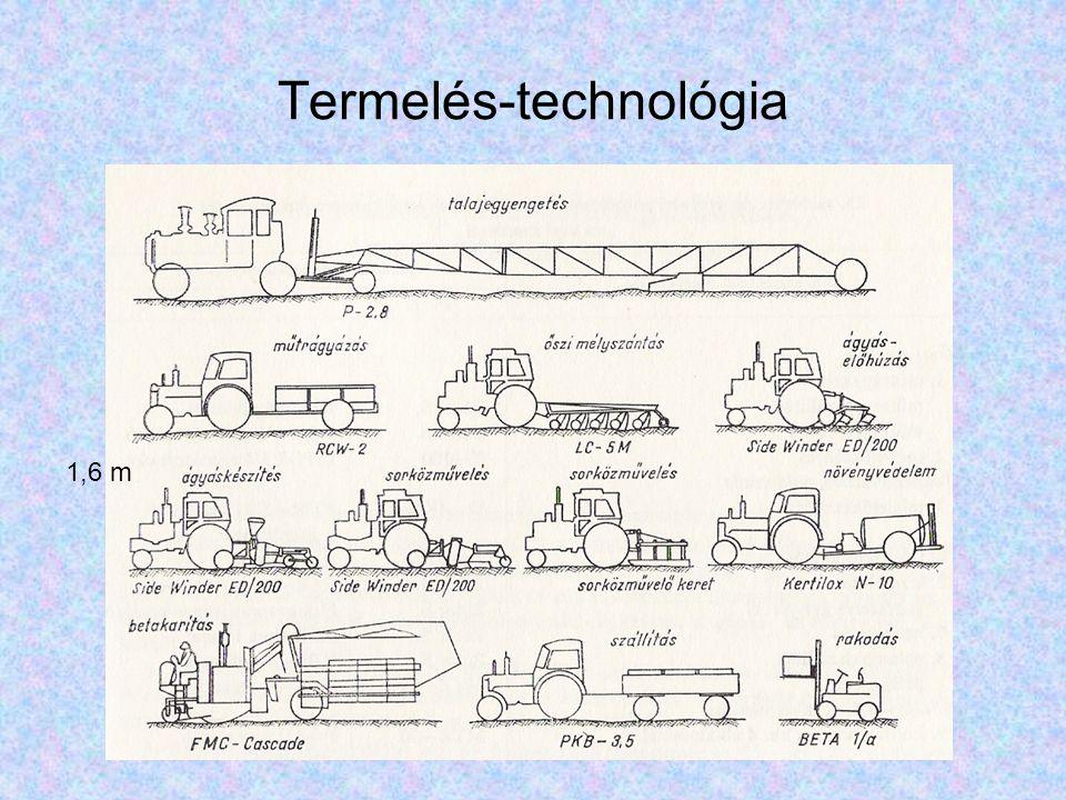 Termelés-technológia 1,6 m