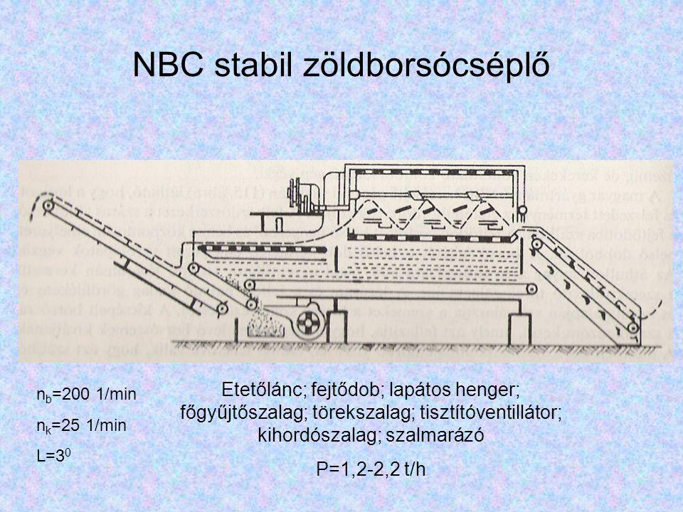 NBC stabil zöldborsócséplő Etetőlánc; fejtődob; lapátos henger; főgyűjtőszalag; törekszalag; tisztítóventillátor; kihordószalag; szalmarázó P=1,2-2,2