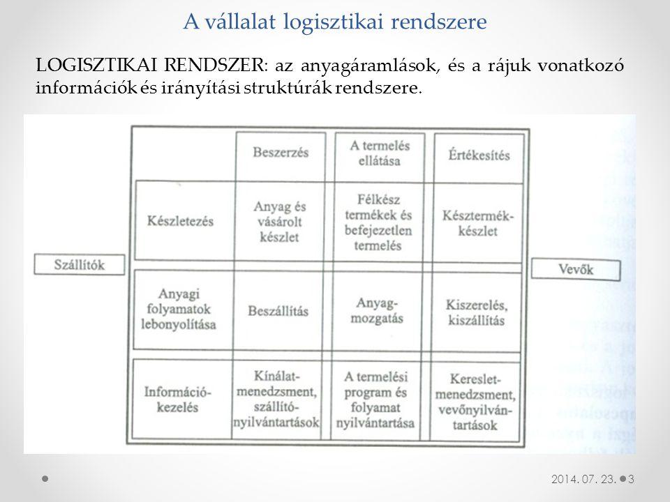 A vállalat logisztikai rendszere 2014. 07. 23. LOGISZTIKAI RENDSZER: az anyagáramlások, és a rájuk vonatkozó információk és irányítási struktúrák rend