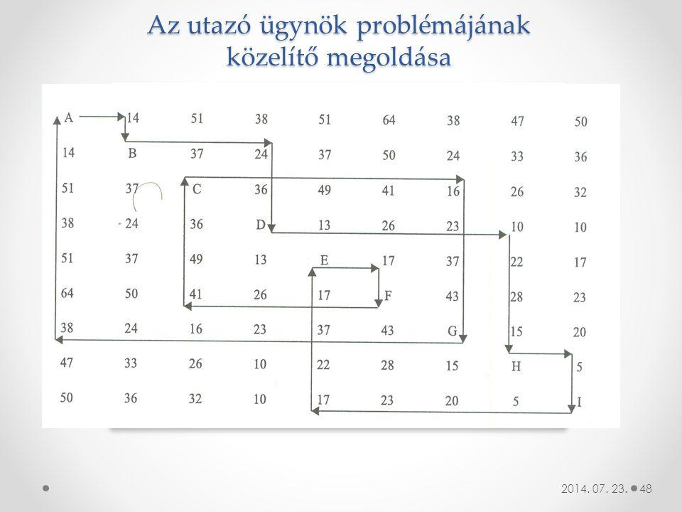 Az utazó ügynök problémájának közelítő megoldása 2014. 07. 23.48