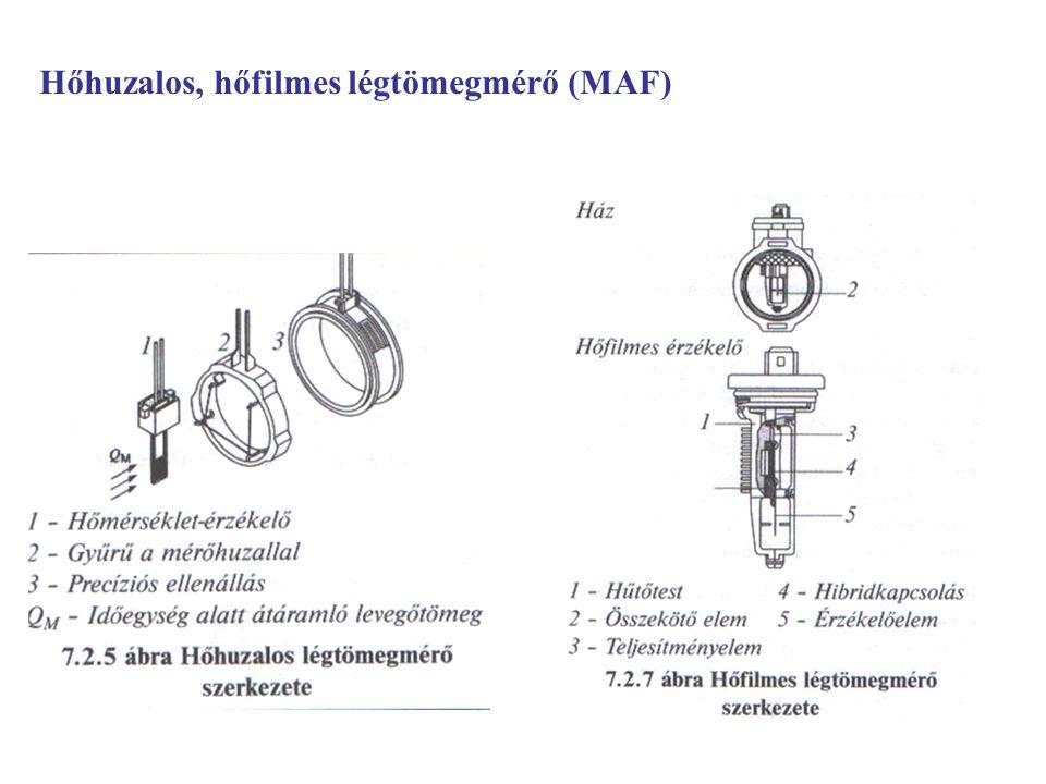 Hőhuzalos, hőfilmes légtömegmérő (MAF)
