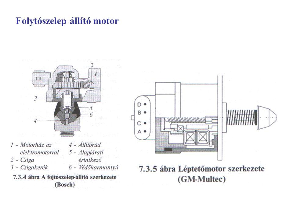 Folytószelep állító motor