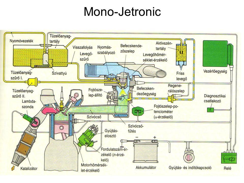 Mono-Jetronic