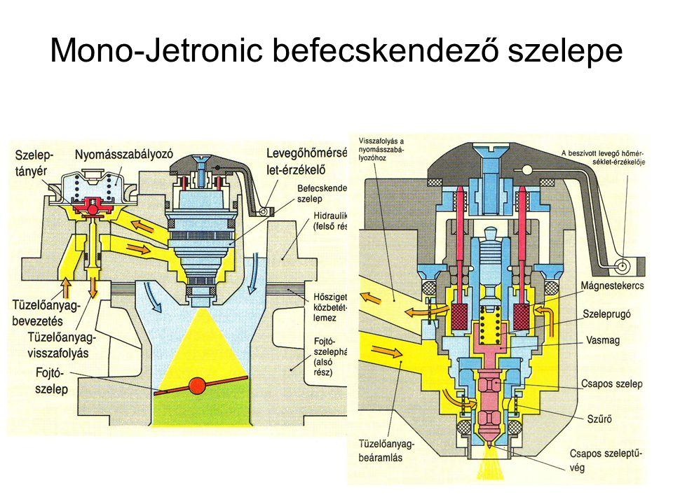 Mono-Jetronic befecskendező szelepe