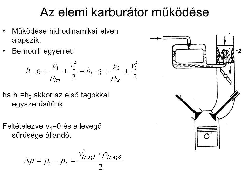 Az elemi karburátor működése Működése hidrodinamikai elven alapszik: Bernoulli egyenlet: ha h 1 =h 2 akkor az első tagokkal egyszerűsítünk Feltételezv