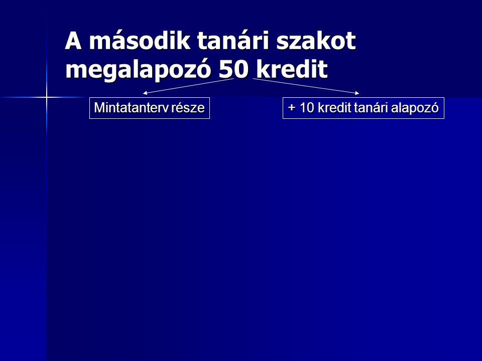 A második tanári szakot megalapozó 50 kredit Mintatanterv része + 10 kredit tanári alapozó