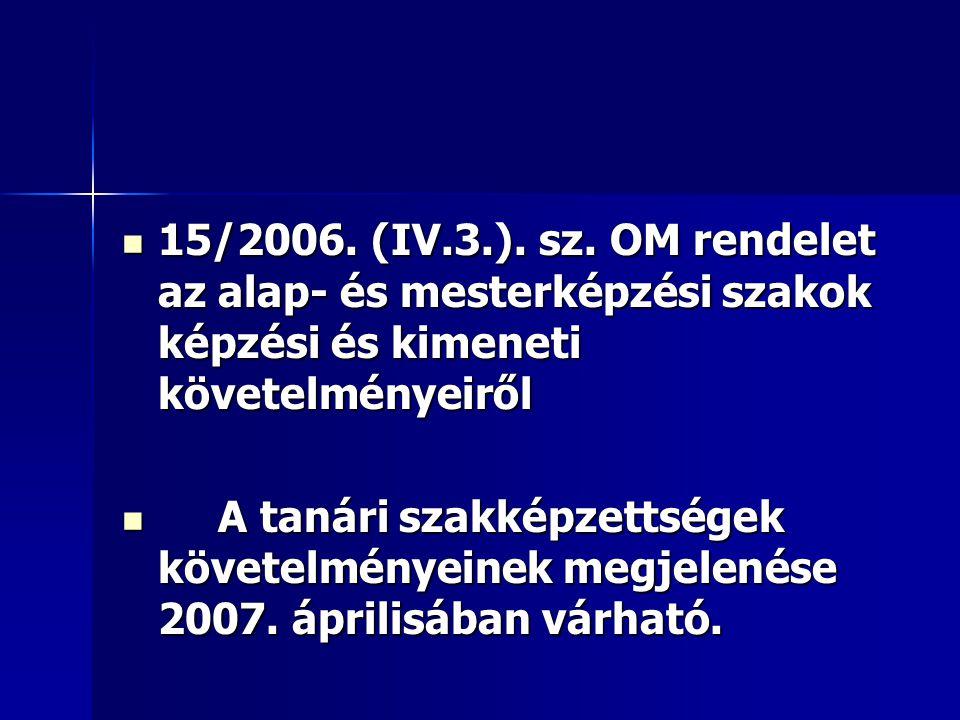 15/2006. (IV.3.). sz.