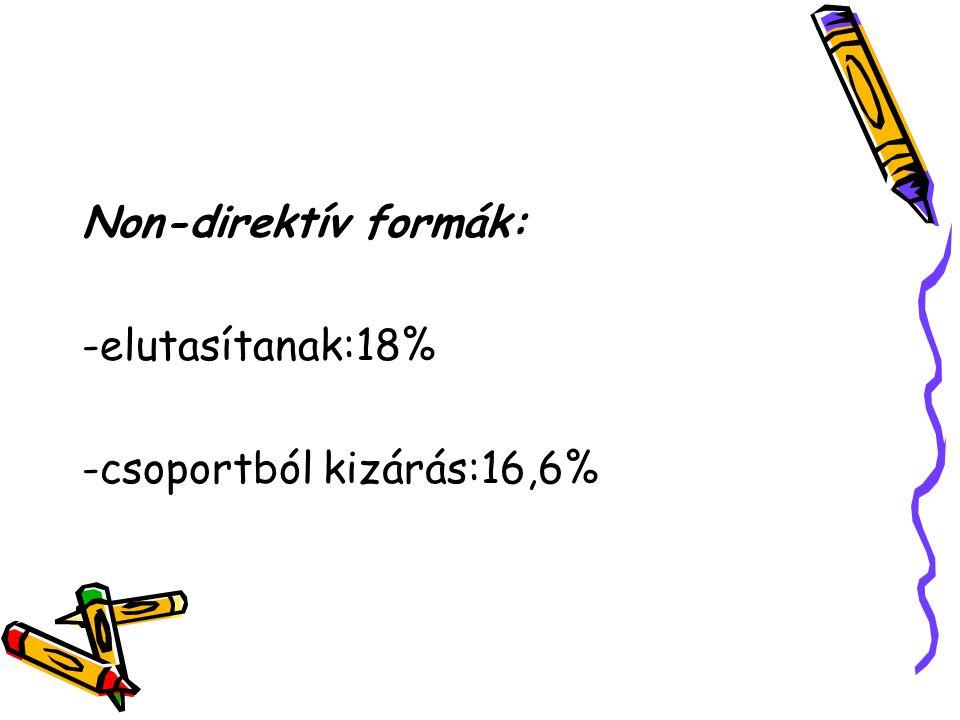 Non-direktív formák: -elutasítanak:18% -csoportból kizárás:16,6%