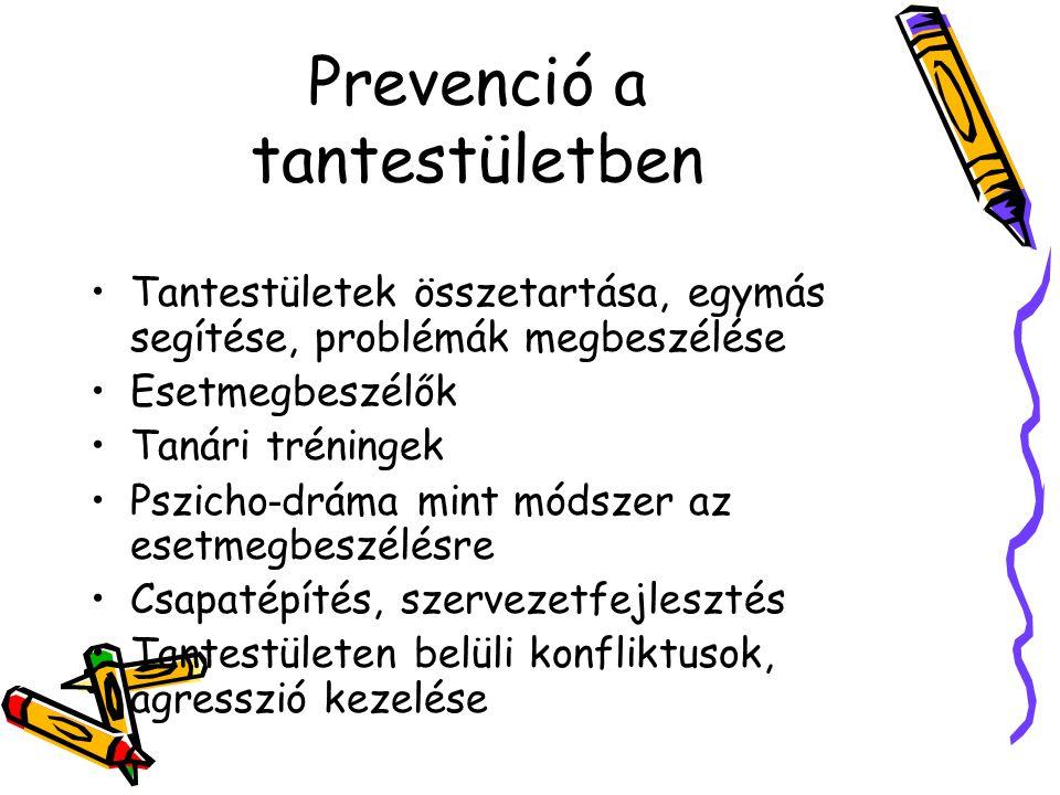 Prevenció a tantestületben Tantestületek összetartása, egymás segítése, problémák megbeszélése Esetmegbeszélők Tanári tréningek Pszicho - dráma mint m