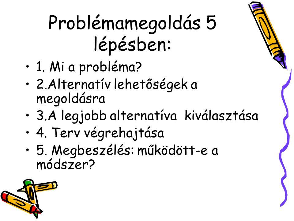 Problémamegoldás 5 lépésben: 1. Mi a probléma? 2.Alternatív lehetőségek a megoldásra 3.A legjobb alternatíva kiválasztása 4. Terv végrehajtása 5. Megb