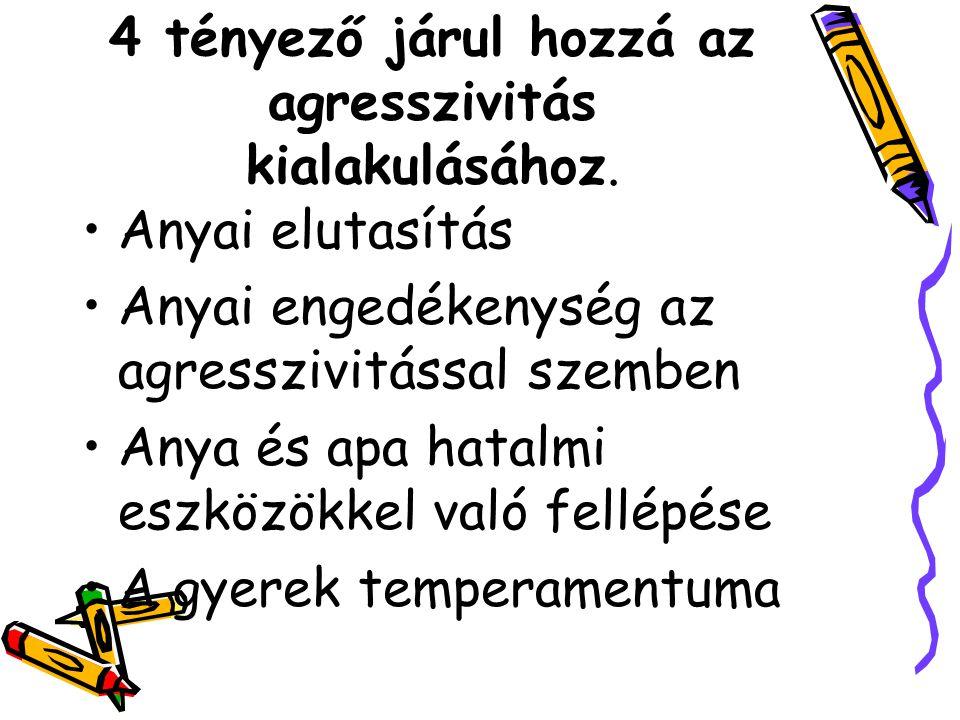 Bullying Szabolcs- Szatmár-Bereg Megyében 505 fős mintán 1.