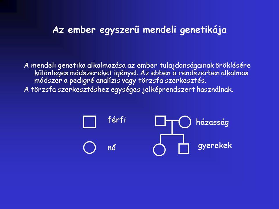 Az ember egyszerű mendeli genetikája A mendeli genetika alkalmazása az ember tulajdonságainak öröklésére különleges módszereket igényel.