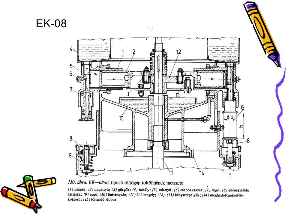 EK-08