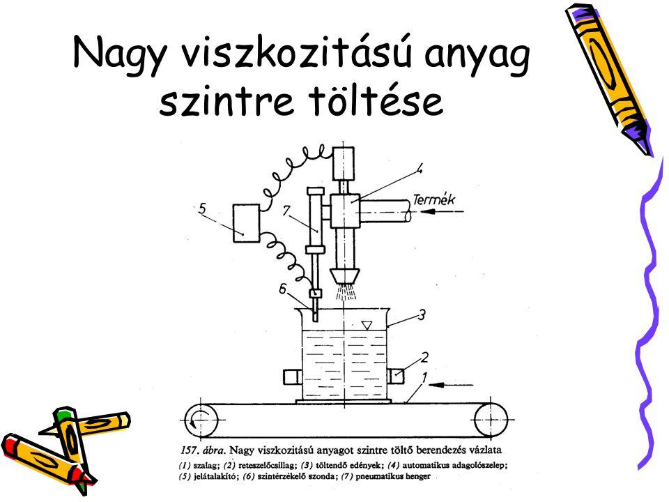 Porszerű termékek töltése Szárítmányok, levesporok, fűszerpaprika, por alakú és szemcsézett termékeket töltő gép vázlata látható a következő dián