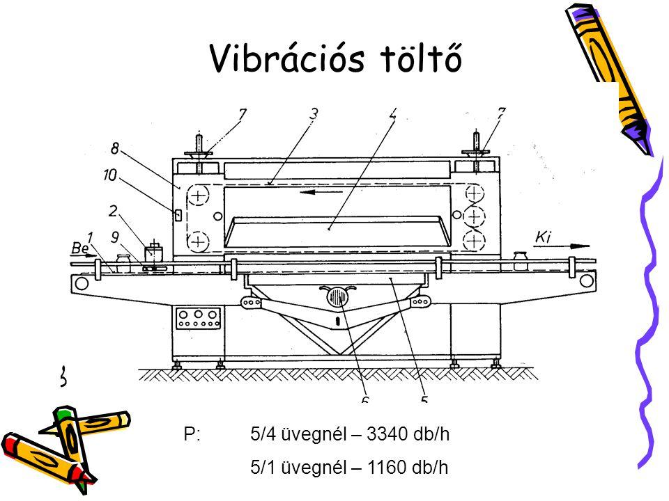 Vibrációs töltő P:5/4 üvegnél – 3340 db/h 5/1 üvegnél – 1160 db/h