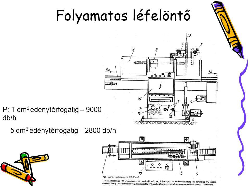 Borsótöltő gép P: 2700-3840 db/h n töltőfej: 6 db.
