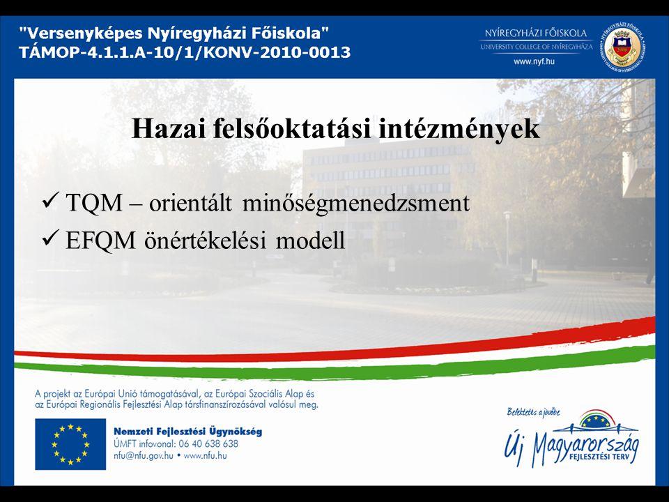 Hazai felsőoktatási intézmények TQM – orientált minőségmenedzsment EFQM önértékelési modell
