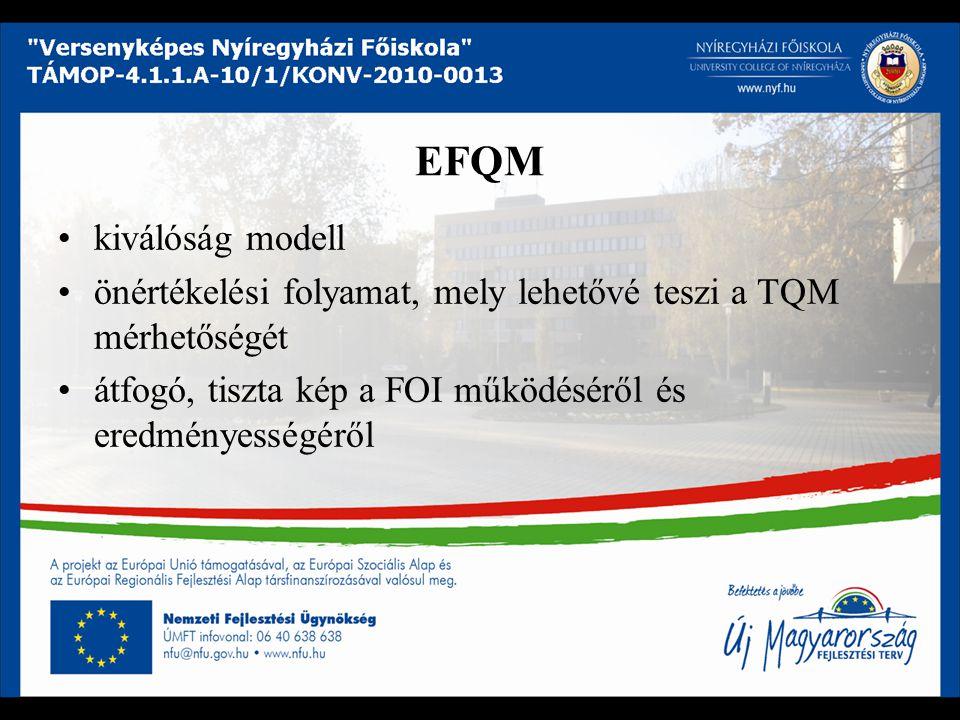 EFQM kiválóság modell önértékelési folyamat, mely lehetővé teszi a TQM mérhetőségét átfogó, tiszta kép a FOI működéséről és eredményességéről