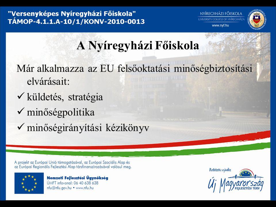 A Nyíregyházi Főiskola Már alkalmazza az EU felsőoktatási minőségbiztosítási elvárásait: küldetés, stratégia minőségpolitika minőségirányítási kézikönyv