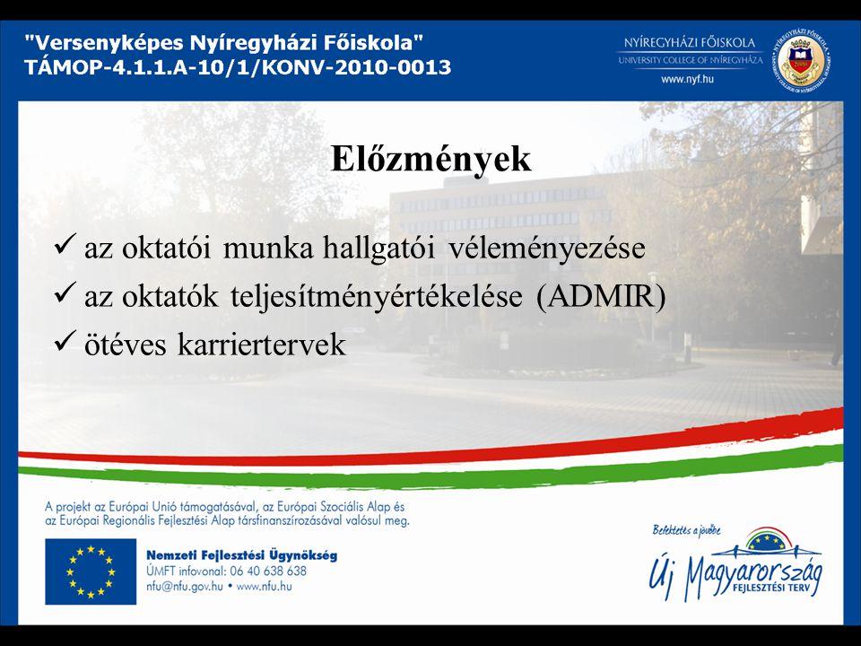 Előzmények az oktatói munka hallgatói véleményezése az oktatók teljesítményértékelése (ADMIR) ötéves karriertervek