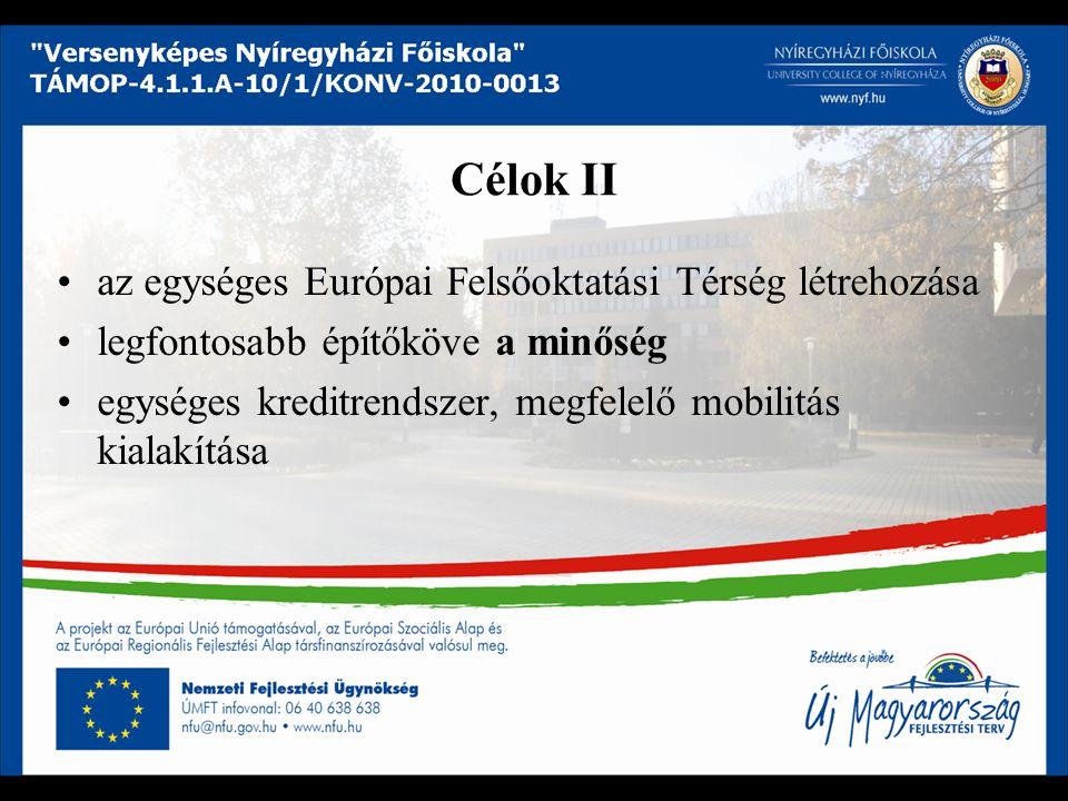 """Bergen (2005) Az Európai Felsőoktatási Térség miniszterei dokumentumot fogadnak el """"a felsőoktatási minőségbiztosítás európai sztenderdjeiről és irányelveiről ."""