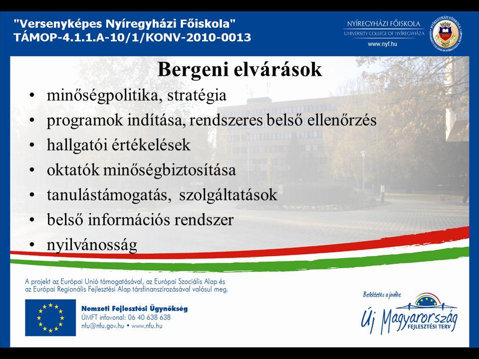 Bergeni elvárások minőségpolitika, stratégia programok indítása, rendszeres belső ellenőrzés hallgatói értékelések oktatók minőségbiztosítása tanulástámogatás, szolgáltatások belső információs rendszer nyilvánosság