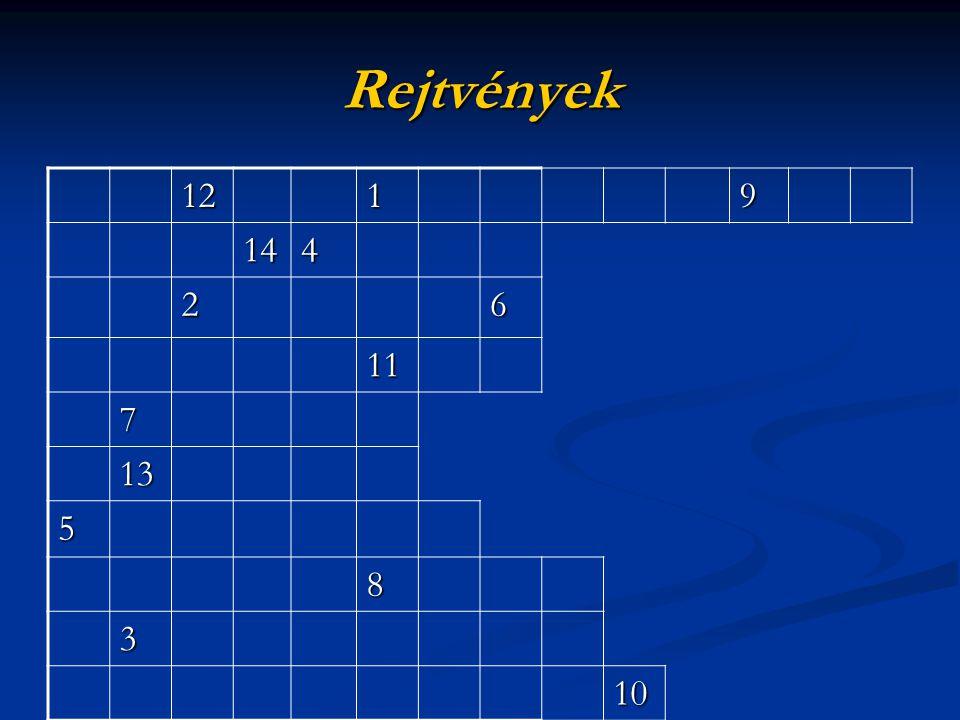 Rejtvények 1219 144 26 11 7 13 5 8 3 10