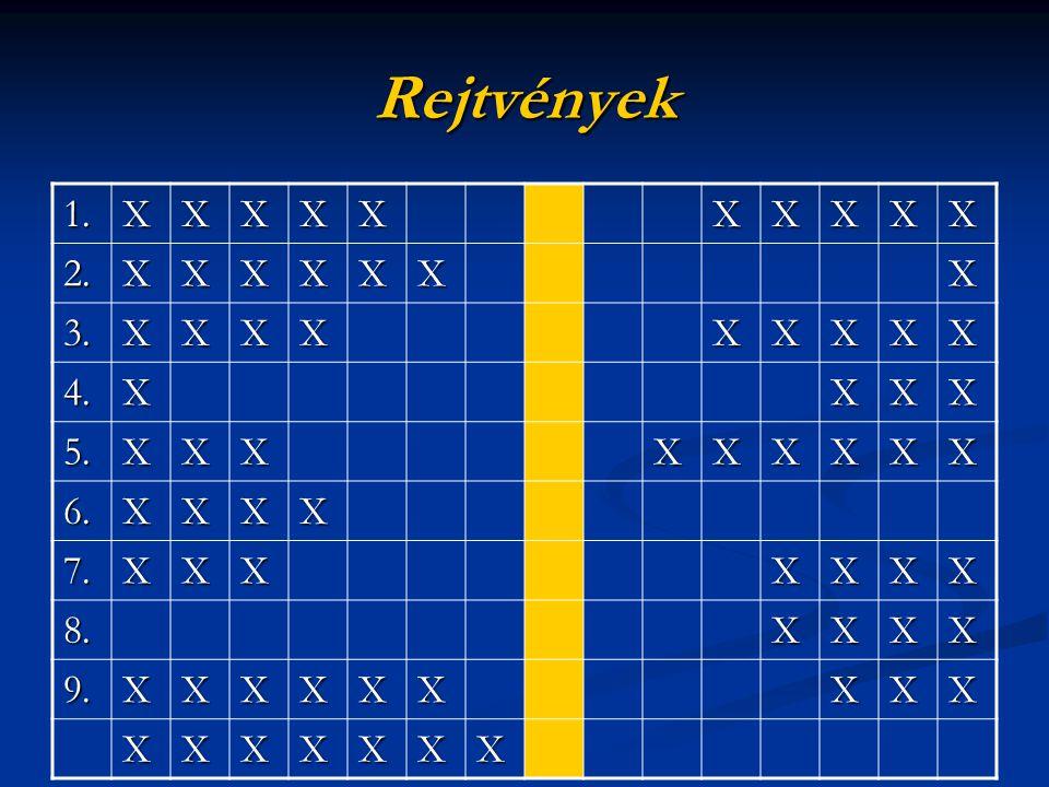 Rejtvények 1.XXXXXXXXXX 2.XXXXXXX 3.XXXXXXXXX 4.XXXX 5.XXXXXXXXX 6.XXXX 7.XXXXXXX 8.XXXX 9.XXXXXXXXX XXXXXXX