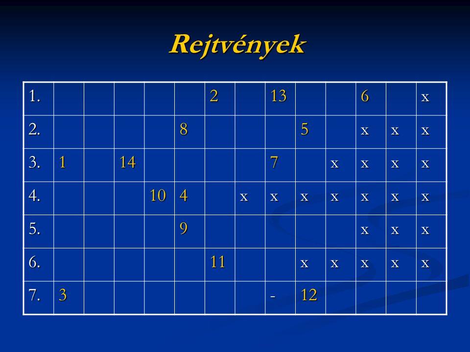 Rejtvények 1.2136x 2.85xxx 3.1147xxxx 4.104xxxxxxx 5.9xxx 6.11xxxxx 7.3-12