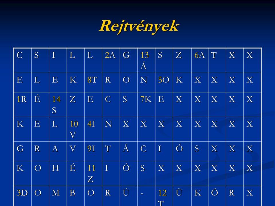 Rejtvények CSILL 2A2A2A2AG 13 Á SZ 6A6A6A6ATXX ELEK 8T8T8T8TRON 5O5O5O5OKXXXX 1R1R1R1RÉ 14 S ZECS 7K7K7K7KEXXXXX KEL 10 V 4I4I4I4INXXXXXXXX GRAV 9I9I9