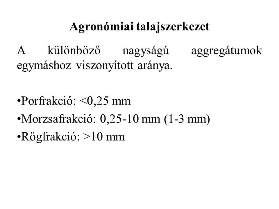 Agronómiai talajszerkezet A különböző nagyságú aggregátumok egymáshoz viszonyított aránya. Porfrakció: <0,25 mm Morzsafrakció: 0,25-10 mm (1-3 mm) Rög