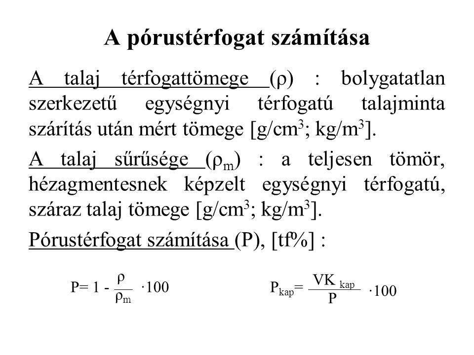 A pórustérfogat számítása A talaj térfogattömege (ρ) : bolygatatlan szerkezetű egységnyi térfogatú talajminta szárítás után mért tömege [g/cm 3 ; kg/m 3 ].